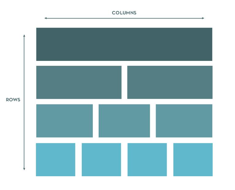 columnrowdiagram
